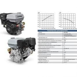 Двигатель бензиновый ZONGSHEN ZS177FE