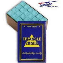 Мел Tweeten Triangle Green 72шт.