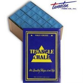 Мел Tweeten Triangle Blue 72шт.